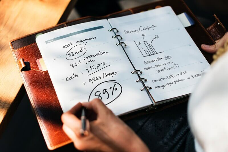 3 critérios para o que são indicadores de desempenho